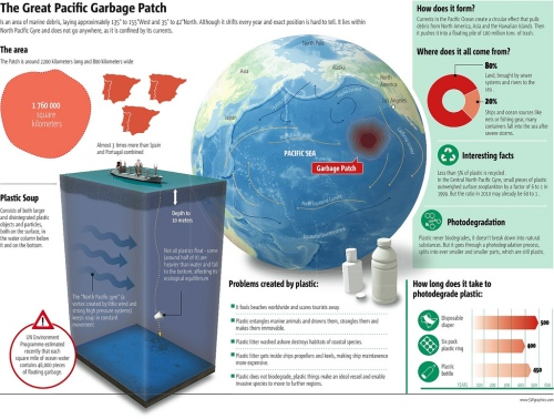 the-great-pacific-garbage-patch_50290a6aac8d4